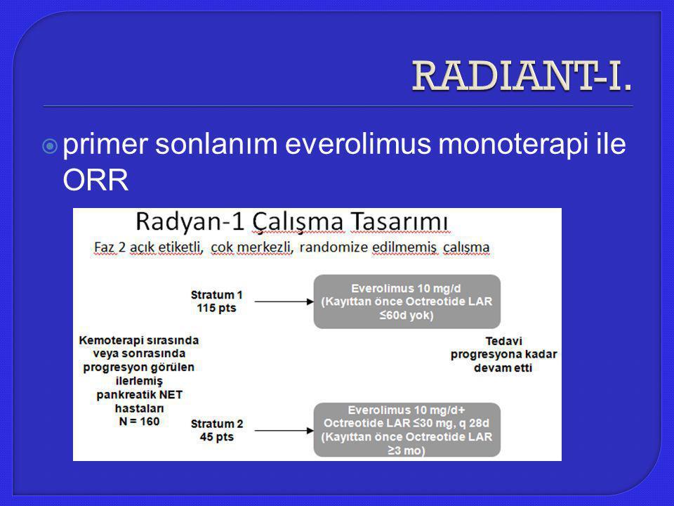  primer sonlanım everolimus monoterapi ile ORR
