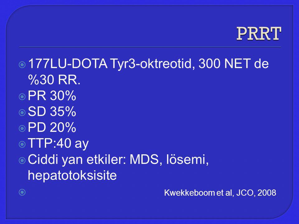  177LU-DOTA Tyr3-oktreotid, 300 NET de %30 RR.  PR 30%  SD 35%  PD 20%  TTP:40 ay  Ciddi yan etkiler: MDS, lösemi, hepatotoksisite  Kwekkeboom