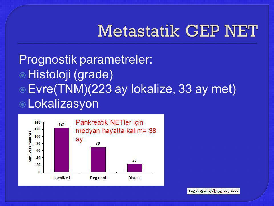 Prognostik parametreler:  Histoloji (grade)  Evre(TNM)(223 ay lokalize, 33 ay met)  Lokalizasyon Pankreatik NETler için medyan hayatta kalım= 38 ay