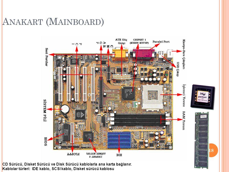 18 A NAKART (M AINBOARD ) CD Sürücü, Disket Sürücü ve Disk Sürücü kablolarla ana karta bağlanır. Kablolar türleri: IDE kablo, SCSI kablo, Disket sürüc