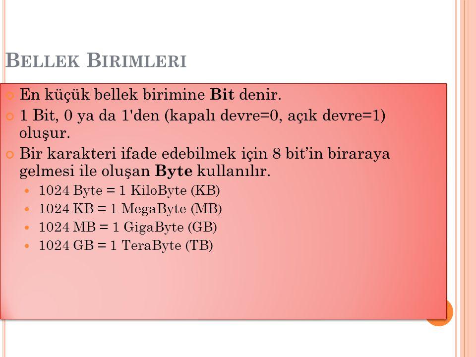 En küçük bellek birimine Bit denir. 1 Bit, 0 ya da 1'den (kapalı devre=0, açık devre=1) oluşur. Bir karakteri ifade edebilmek için 8 bit'in biraraya g