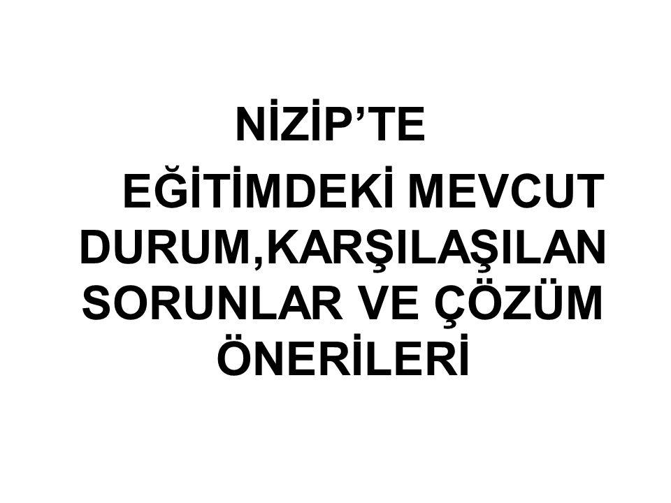 Okullarımıza Fen Laboratuarı yaptırılarak öğrencilerimizin Fen ve Teknoloji dersini deney yaparak öğrenmeleri sağlanmış, Bu Benim Eserim Proje yarışmasında Gaziantep genelinde en çok proje üreten ilçe Nizip olmuştur.Bu Benim Eserim Proje yarışmasında öğrencilerimiz hazırladıkları proje ile 3 yıl Türkiye birincisi olmuştur.Ali Alkan İlköğretim Okulu Türkiye genelinde en çok proje üreten üçüncü okul olmuştur.