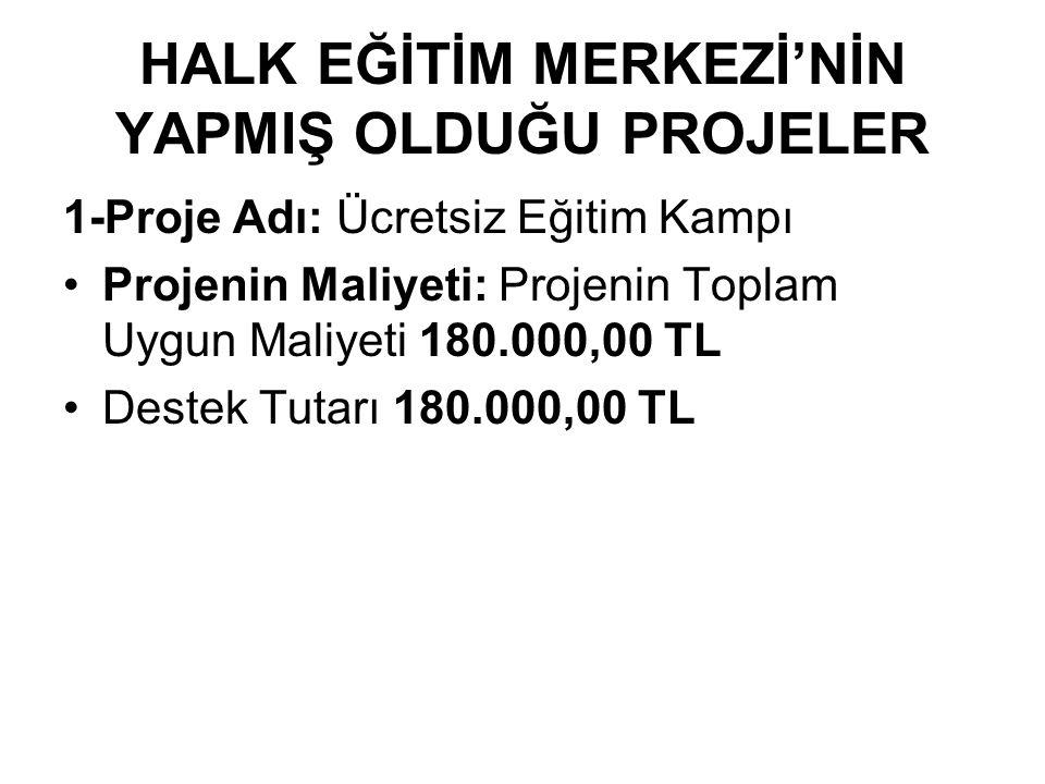 HALK EĞİTİM MERKEZİ'NİN YAPMIŞ OLDUĞU PROJELER 1-Proje Adı: Ücretsiz Eğitim Kampı Projenin Maliyeti: Projenin Toplam Uygun Maliyeti 180.000,00 TL Dest