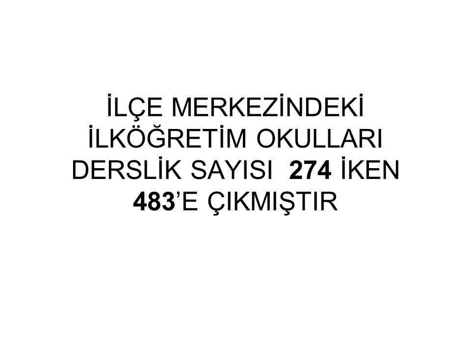 İLKÖĞRETİM OKULU SIRA NOOKULLARYAPILAN DERSLİK 1 Bilal Saide Marufoğlu İlköğretim Okulu 26 2 Dr.