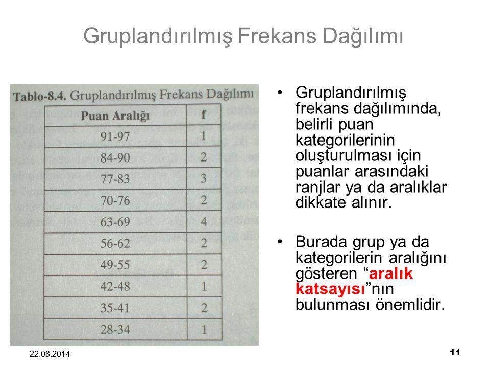 11 22.08.2014 11 22.08.2014 Gruplandırılmış Frekans Dağılımı Gruplandırılmış frekans dağılımında, belirli puan kategorilerinin oluşturulması için puan