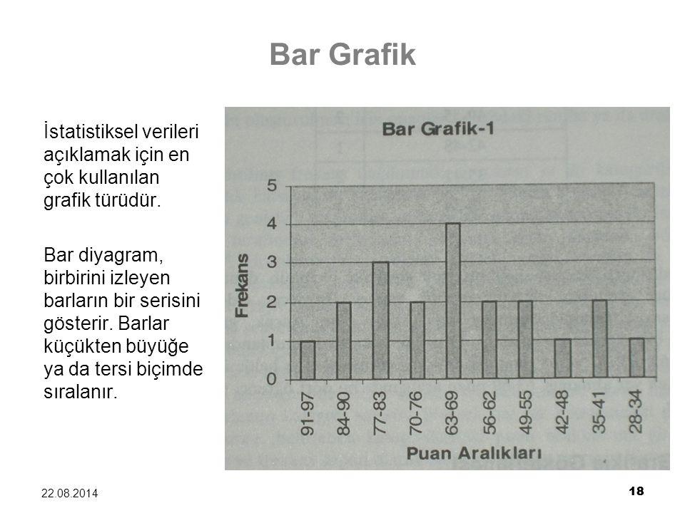 18 22.08.2014 18 Bar Grafik İstatistiksel verileri açıklamak için en çok kullanılan grafik türüdür. Bar diyagram, birbirini izleyen barların bir seris