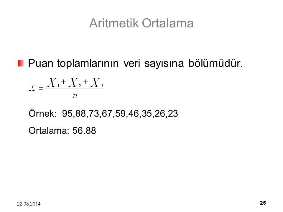 25 22.08.2014 Aritmetik Ortalama Puan toplamlarının veri sayısına bölümüdür. Örnek: 95,88,73,67,59,46,35,26,23 Ortalama: 56.88