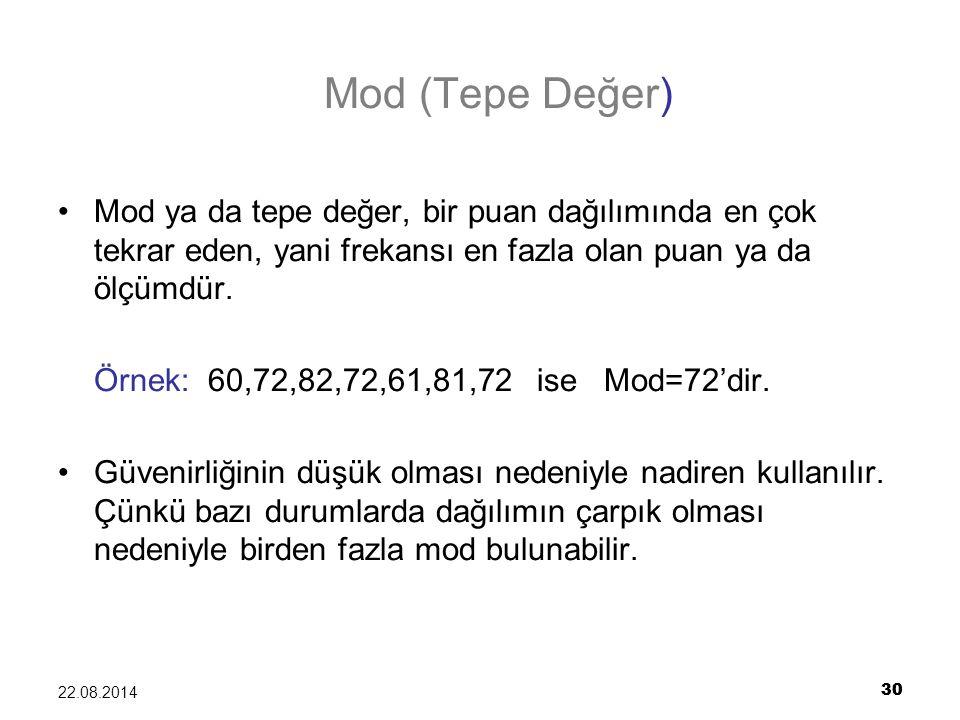 30 22.08.2014 30 Mod (Tepe Değer) Mod ya da tepe değer, bir puan dağılımında en çok tekrar eden, yani frekansı en fazla olan puan ya da ölçümdür. Örne