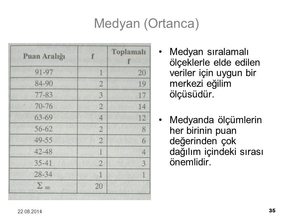 35 22.08.2014 35 Medyan (Ortanca) Medyan sıralamalı ölçeklerle elde edilen veriler için uygun bir merkezi eğilim ölçüsüdür. Medyanda ölçümlerin her bi