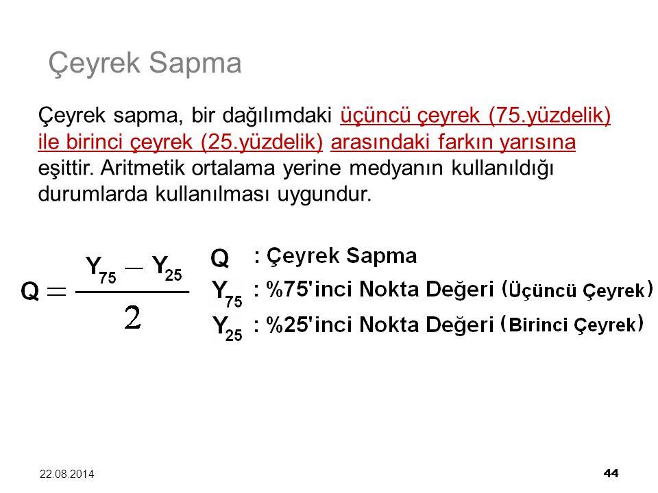 22.08.2014 44 Çeyrek Sapma Çeyrek sapma, bir dağılımdaki üçüncü çeyrek (75.yüzdelik) ile birinci çeyrek (25.yüzdelik) arasındaki farkın yarısına eşitt
