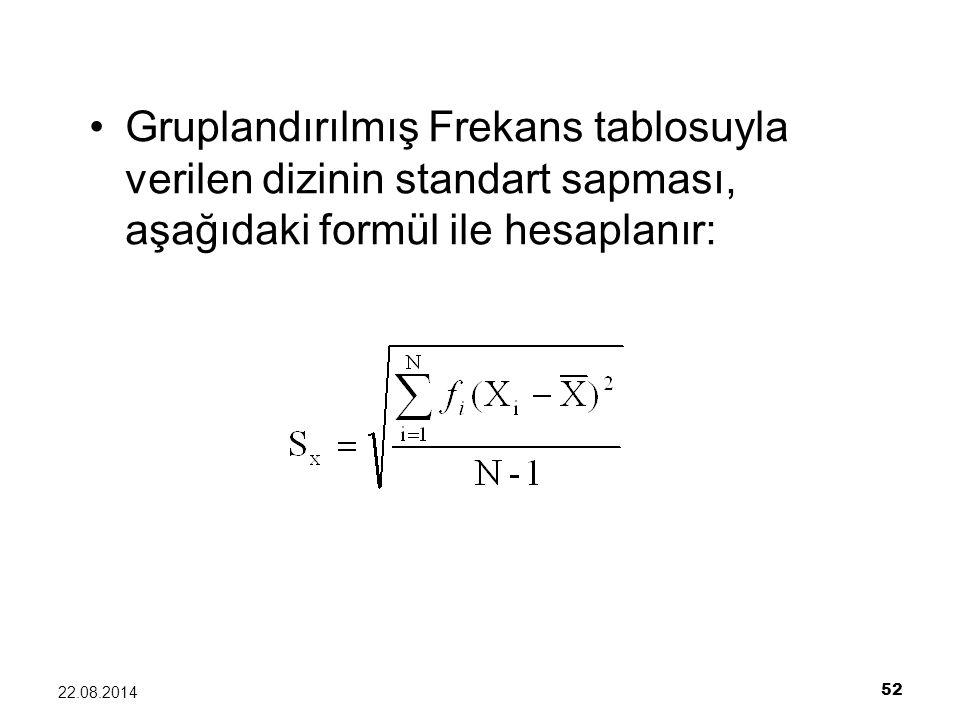 52 22.08.2014 Gruplandırılmış Frekans tablosuyla verilen dizinin standart sapması, aşağıdaki formül ile hesaplanır:
