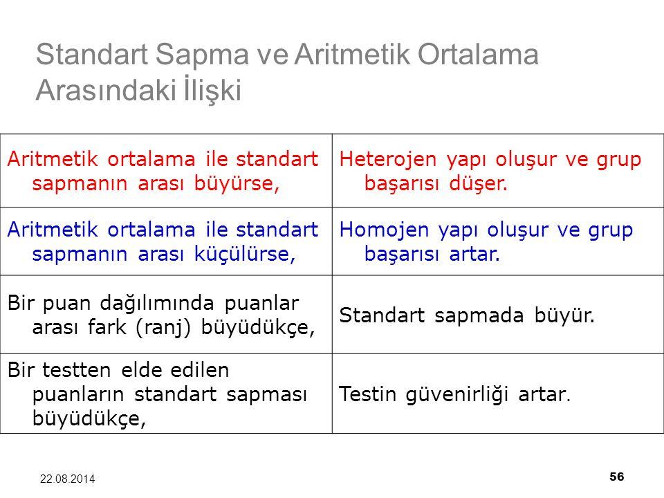 56 22.08.2014 Standart Sapma ve Aritmetik Ortalama Arasındaki İlişki Aritmetik ortalama ile standart sapmanın arası büyürse, Heterojen yapı oluşur ve