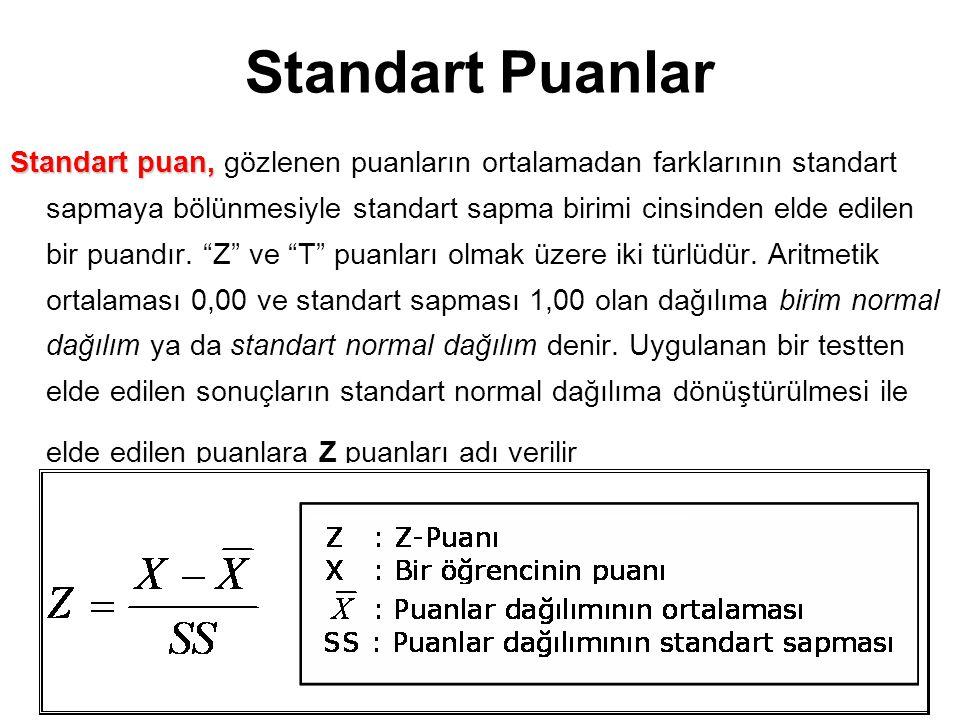 Standart Puanlar Standart puan, Standart puan, gözlenen puanların ortalamadan farklarının standart sapmaya bölünmesiyle standart sapma birimi cinsinde