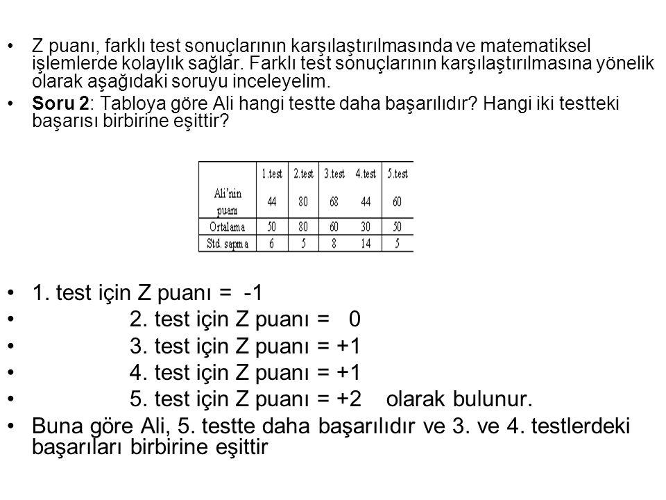 Z puanı, farklı test sonuçlarının karşılaştırılmasında ve matematiksel işlemlerde kolaylık sağlar. Farklı test sonuçlarının karşılaştırılmasına yöneli