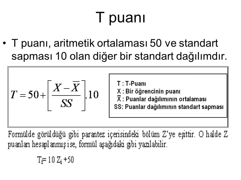 T puanı T puanı, aritmetik ortalaması 50 ve standart sapması 10 olan diğer bir standart dağılımdır.
