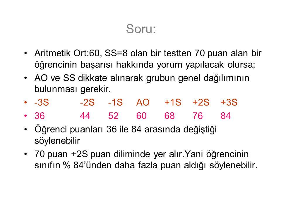 Soru: Aritmetik Ort:60, SS=8 olan bir testten 70 puan alan bir öğrencinin başarısı hakkında yorum yapılacak olursa; AO ve SS dikkate alınarak grubun g