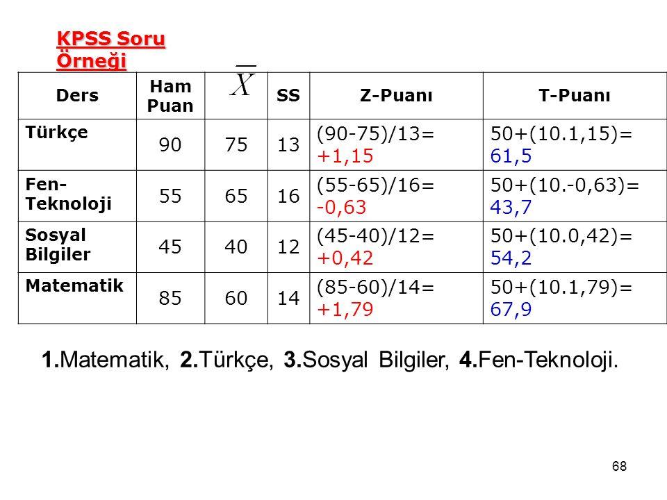 68 KPSS Soru Örneği Ders Ham Puan SSZ-PuanıT-Puanı Türkçe 907513 (90-75)/13= +1,15 50+(10.1,15)= 61,5 Fen- Teknoloji 556516 (55-65)/16= -0,63 50+(10.-