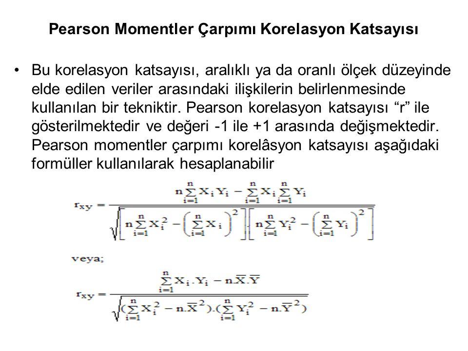 Pearson Momentler Çarpımı Korelasyon Katsayısı Bu korelasyon katsayısı, aralıklı ya da oranlı ölçek düzeyinde elde edilen veriler arasındaki ilişkiler