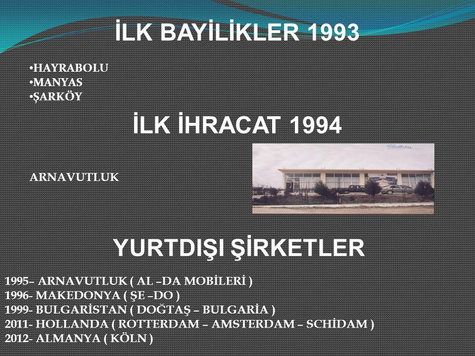 İLK BAYİLİKLER 1993 HAYRABOLU MANYAS ŞARKÖY İLK İHRACAT 1994 ARNAVUTLUK YURTDIŞI ŞİRKETLER 1995– ARNAVUTLUK ( AL –DA MOBİLERİ ) 1996- MAKEDONYA ( ŞE –DO ) 1999- BULGARİSTAN ( DOĞTAŞ – BULGARİA ) 2011- HOLLANDA ( ROTTERDAM – AMSTERDAM – SCHİDAM ) 2012- ALMANYA ( KÖLN )