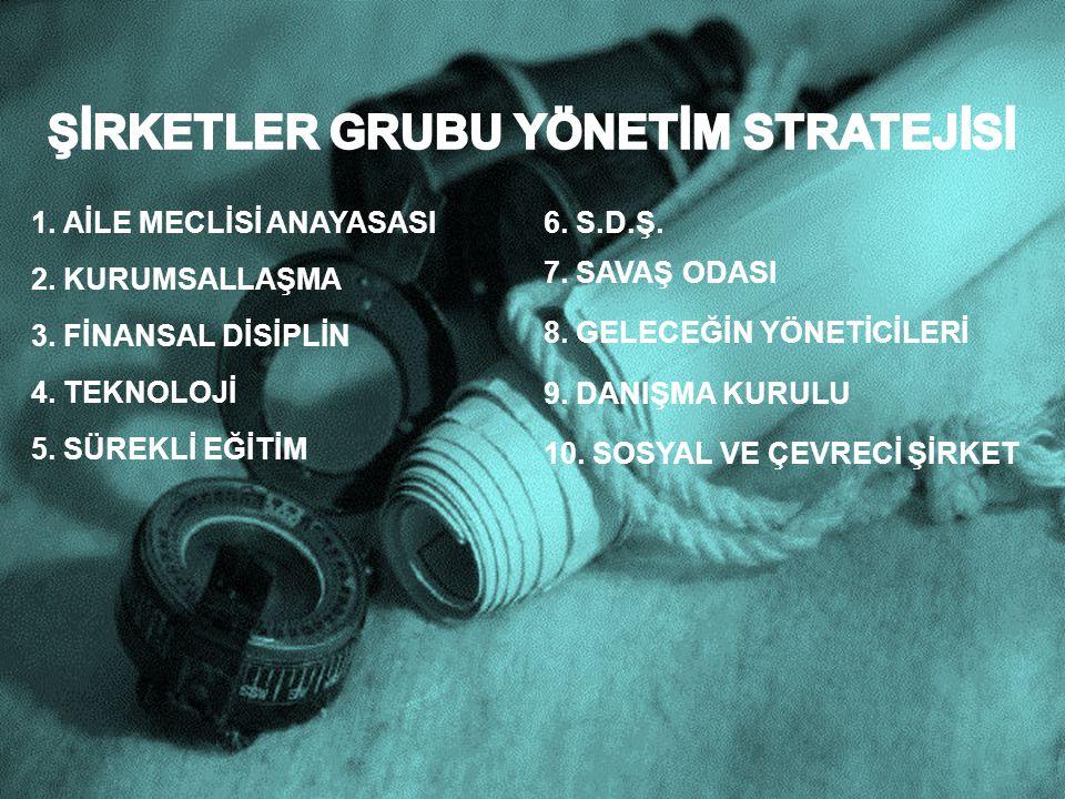 1. AİLE MECLİSİ ANAYASASI 2. KURUMSALLAŞMA 3. FİNANSAL DİSİPLİN 4.