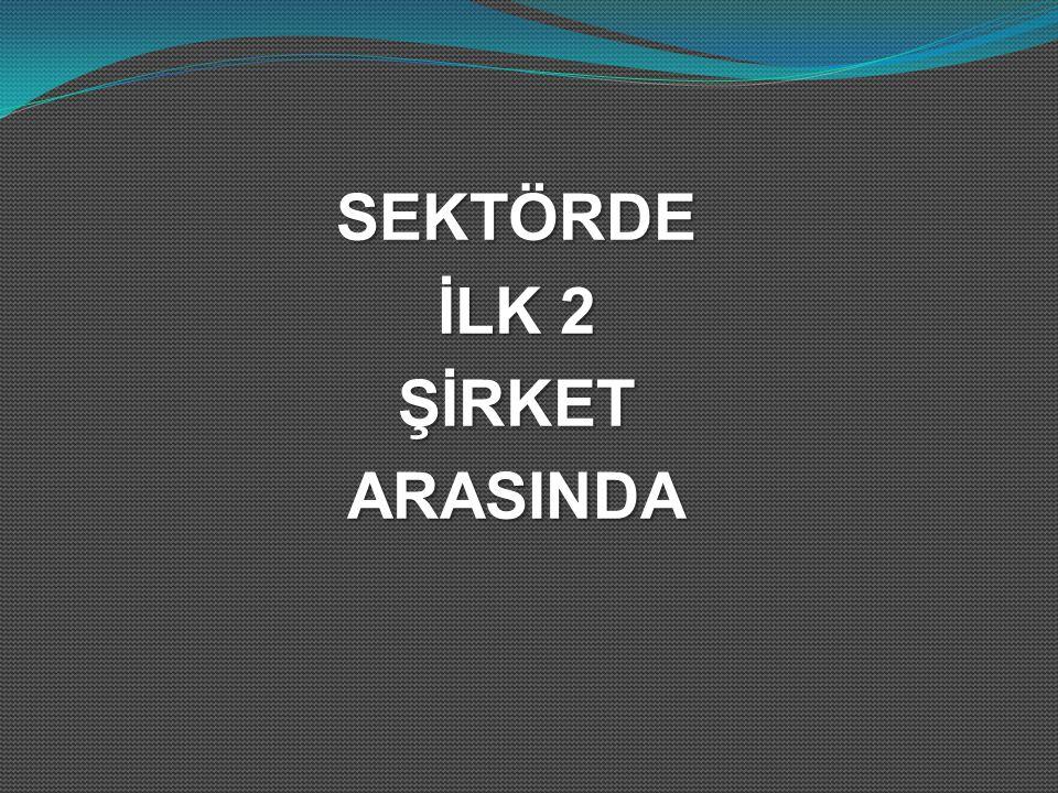 SEKTÖRDE İLK 2 ŞİRKETARASINDA