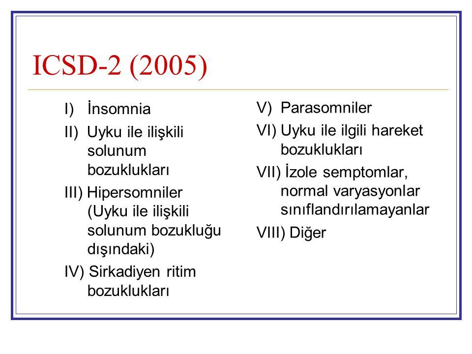 ICSD-2 (2005) I) İnsomnia II) Uyku ile ilişkili solunum bozuklukları III) Hipersomniler (Uyku ile ilişkili solunum bozukluğu dışındaki) IV) Sirkadiyen ritim bozuklukları V)Parasomniler VI)Uyku ile ilgili hareket bozuklukları VII) İzole semptomlar, normal varyasyonlar sınıflandırılamayanlar VIII) Diğer