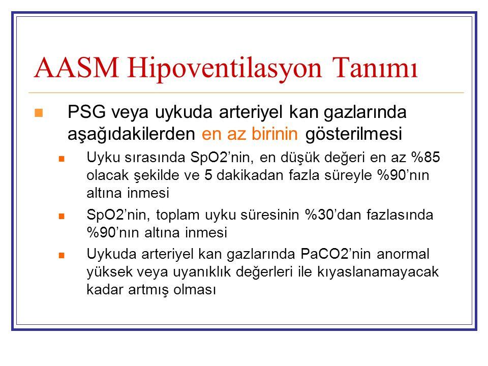 AASM Hipoventilasyon Tanımı PSG veya uykuda arteriyel kan gazlarında aşağıdakilerden en az birinin gösterilmesi Uyku sırasında SpO2'nin, en düşük değeri en az %85 olacak şekilde ve 5 dakikadan fazla süreyle %90'nın altına inmesi SpO2'nin, toplam uyku süresinin %30'dan fazlasında %90'nın altına inmesi Uykuda arteriyel kan gazlarında PaCO2'nin anormal yüksek veya uyanıklık değerleri ile kıyaslanamayacak kadar artmış olması