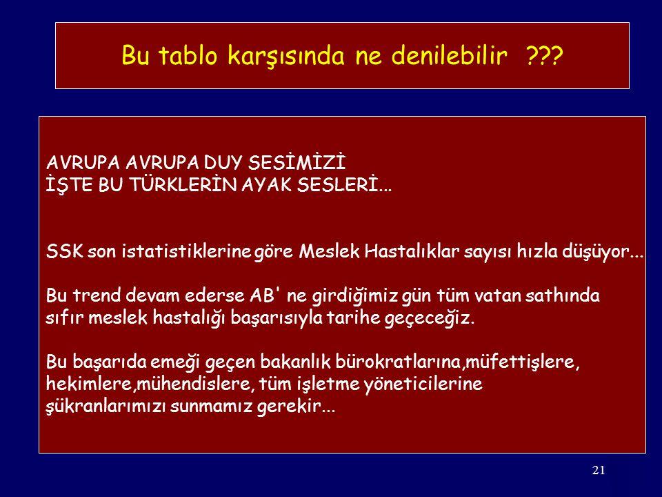 21 AVRUPA AVRUPA DUY SESİMİZİ İŞTE BU TÜRKLERİN AYAK SESLERİ...