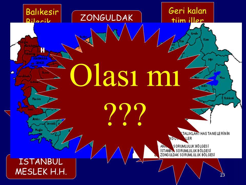 23 Balıkesir Bilecik Bursa Çanakkale Edirne İstanbul İzmir Kırklareli Kocaeli Sakarya Tekirdağ Yalova Geri kalan tüm iller + Yurt dışı Sigortalıları +