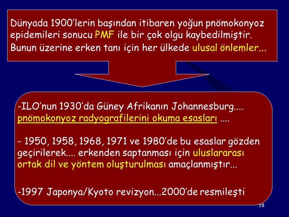 58 -ILO'nun 1930'da Güney Afrikanın Johannesburg.... pnömokonyoz radyografilerini okuma esasları.... - 1950, 1958, 1968, 1971 ve 1980'de bu esaslar gö