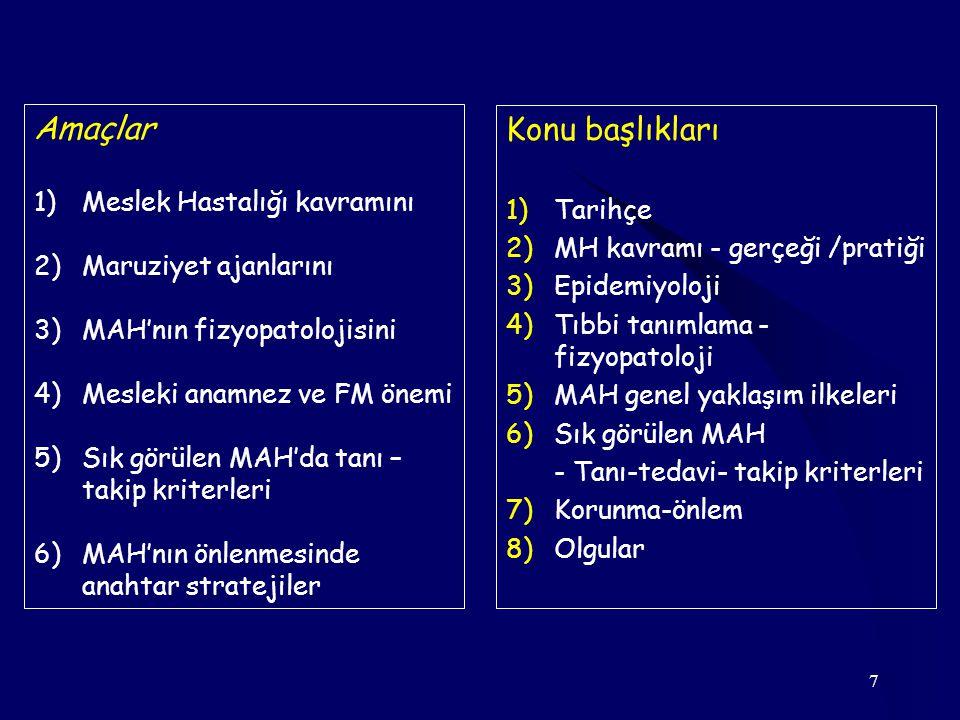 7 Amaçlar 1)Meslek Hastalığı kavramını 2)Maruziyet ajanlarını 3)MAH'nın fizyopatolojisini 4)Mesleki anamnez ve FM önemi 5)Sık görülen MAH'da tanı – takip kriterleri 6)MAH'nın önlenmesinde anahtar stratejiler Konu başlıkları 1)Tarihçe 2)MH kavramı - gerçeği /pratiği 3)Epidemiyoloji 4)Tıbbi tanımlama - fizyopatoloji 5)MAH genel yaklaşım ilkeleri 6)Sık görülen MAH - Tanı-tedavi- takip kriterleri 7)Korunma-önlem 8)Olgular