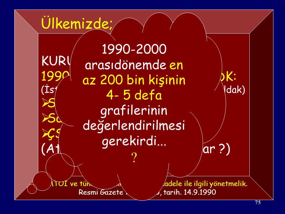 75 KURUL SİSTEMİ 1990-2000 arası dönemde 6 PDK: (İstanbul-2, Ankara, İzmir, Adana, Zonguldak)  SSK -1  Sağlık Bakanlığı-1  ÇSGB(İSGÜM)-1 (Atama?, U