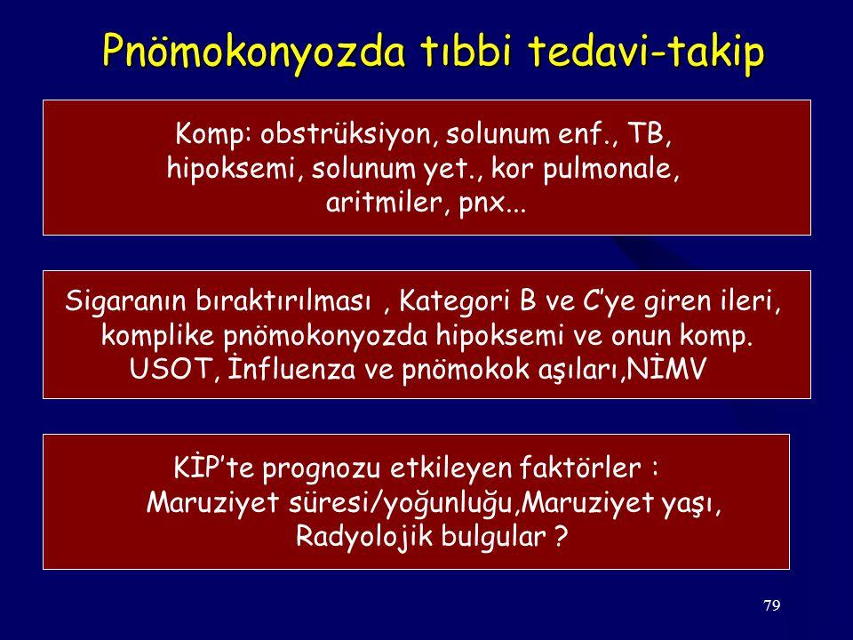 79 Pnömokonyozda tıbbi tedavi-takip Komp: obstrüksiyon, solunum enf., TB, hipoksemi, solunum yet., kor pulmonale, aritmiler, pnx... Sigaranın bıraktır