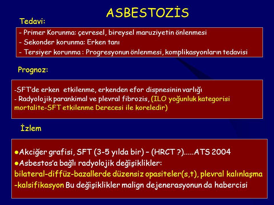 81 ASBESTOZİS - Primer Korunma: çevresel, bireysel maruziyetin önlenmesi - Sekonder korunma: Erken tanı - Tersiyer korunma : Progresyonun önlenmesi, komplikasyonların tedavisi - SFT'de erken etkilenme, erkenden efor dispnesinin varlığı - Radyolojik parankimal ve plevral fibrozis, (ILO yoğunluk kategorisi mortalite-SFT etkilenme Derecesi ile koreledir) Prognoz: Tedavi: İzlem Akciğer grafisi, SFT (3-5 yılda bir) – (HRCT ?).....ATS 2004 Asbestos'a bağlı radyolojik değişiklikler: bilateral-diffüz-bazallerde düzensiz opasiteler(s,t), plevral kalınlaşma -kalsifikasyon Bu değişiklikler malign dejenerasyonun da habercisi