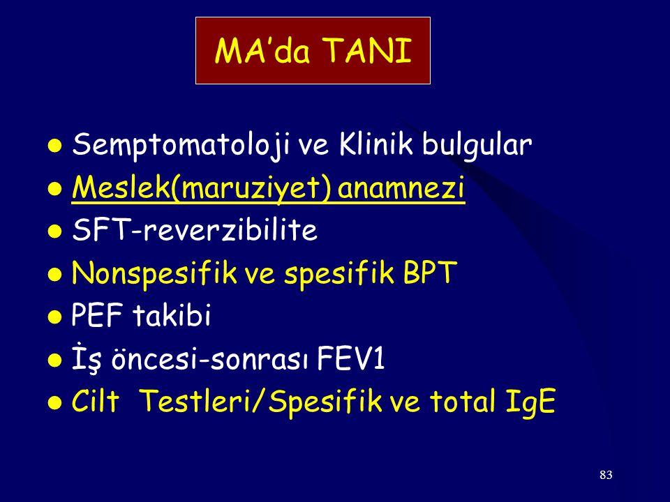 83 Semptomatoloji ve Klinik bulgular Meslek(maruziyet) anamnezi SFT-reverzibilite Nonspesifik ve spesifik BPT PEF takibi İş öncesi-sonrası FEV1 Cilt Testleri/Spesifik ve total IgE MA'da TANI