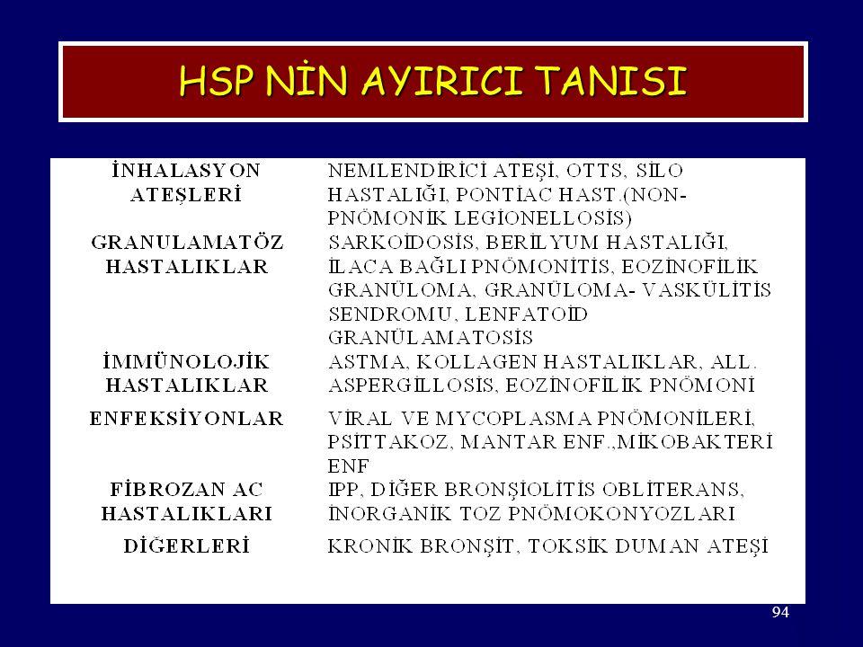 94 HSP NİN AYIRICI TANISI