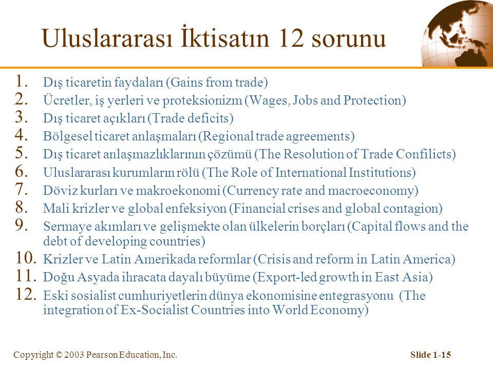 Copyright © 2003 Pearson Education, Inc.Slide 1-15 Uluslararası İktisatın 12 sorunu 1.
