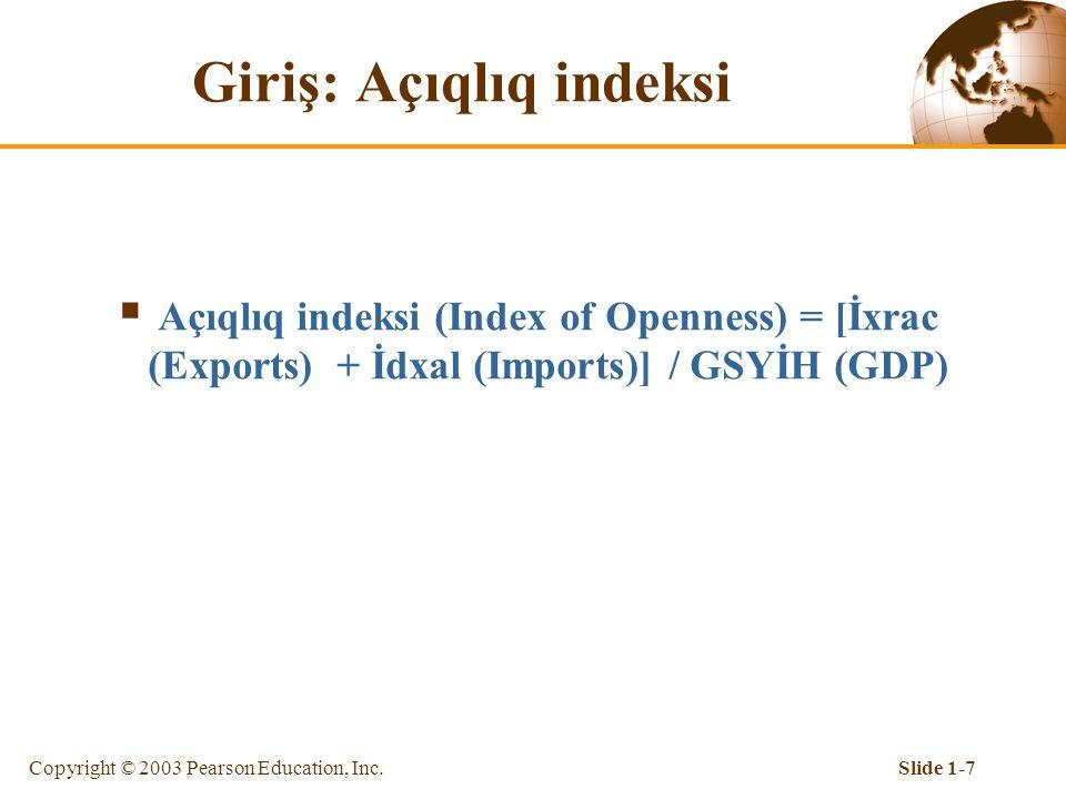 Copyright © 2003 Pearson Education, Inc.Slide 1-7 Giriş: Açıqlıq indeksi  Açıqlıq indeksi (Index of Openness) = [İxrac (Exports) + İdxal (Imports)] / GSYİH (GDP)
