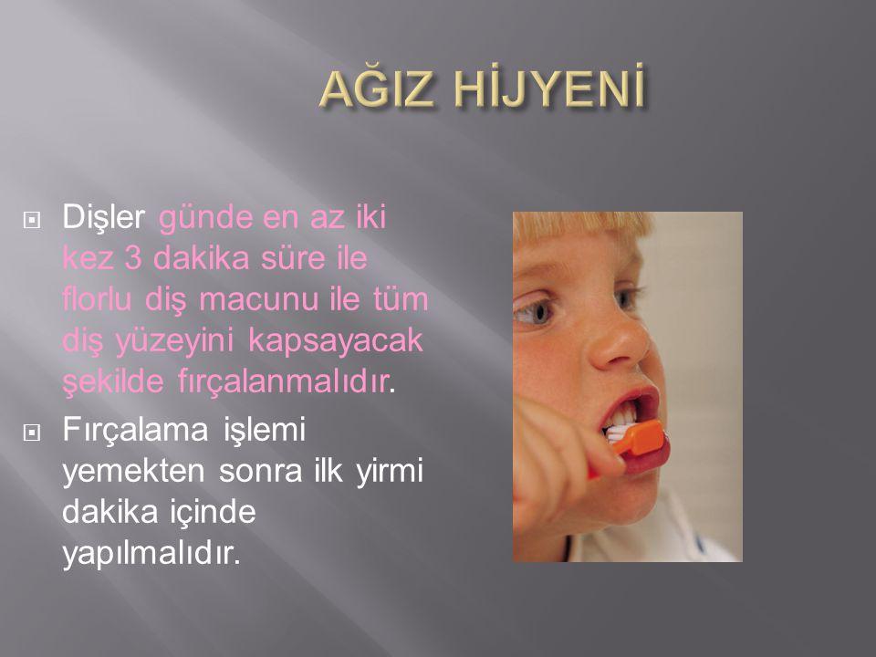  Dişlerin arasındaki artıkları ve plakları temizlemek için diş ipi kullanılmalıdır.