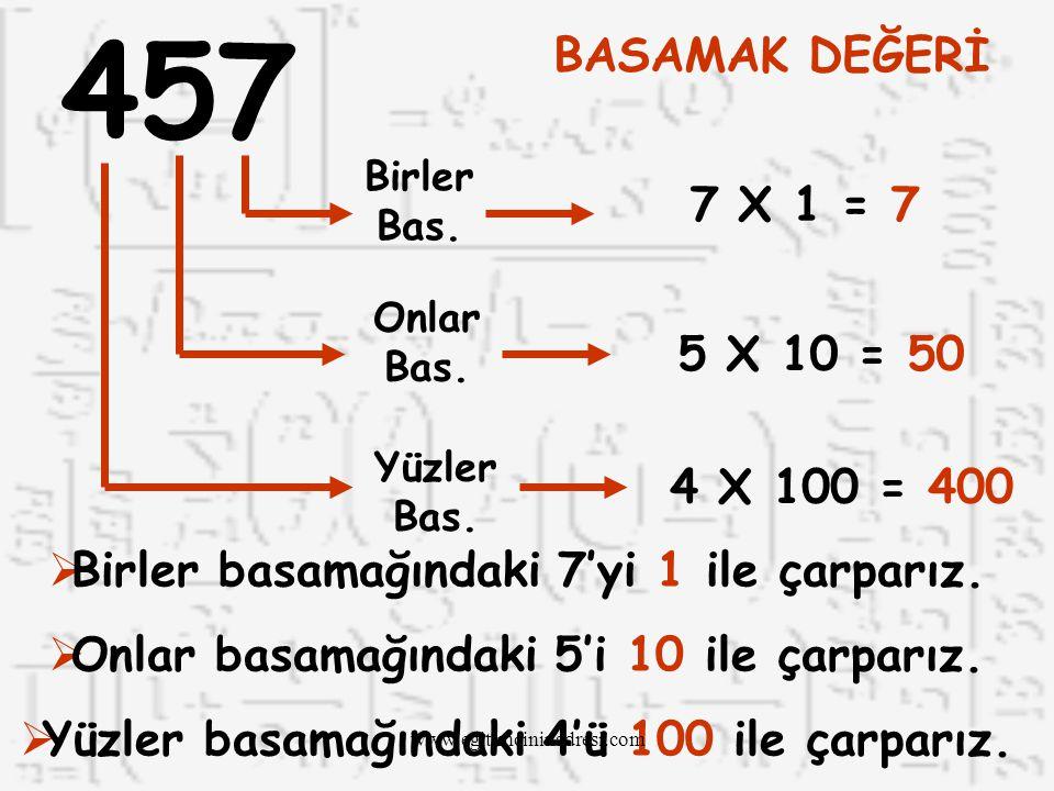 YÜZLER BAS. ONLAR BAS. BİRLER BAS. 368 3 Yüzlük6 Onluk8 Birlik 3 X 1006 X 108 X 1 300608 368 www.egitimcininadresi.com