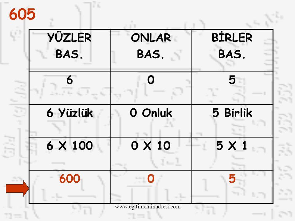 605 Birler Bas. Onlar Bas. Yüzler Bas. BASAMAK DEĞERİ 5 X 1 = 5 0 X 10 = 0 6 X 100 = 600 BBirler basamağındaki 5'i 1 ile çarparız. OOnlar basamağı