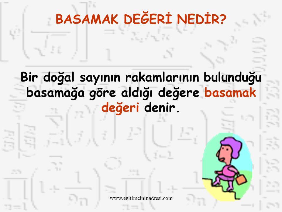 MATEMATİK DERSİ ÜÇ BASAMAKLI DOĞAL SAYILARDA BASAMAK DEĞERİ www.egitimcininadresi.com