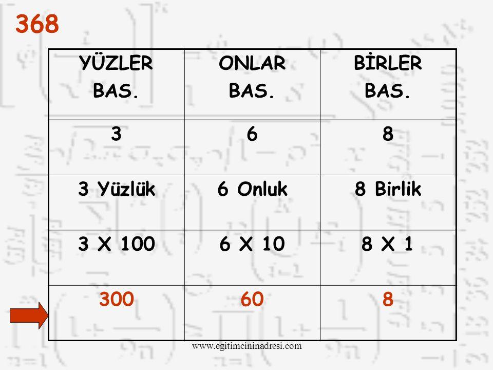 368 Birler Bas. Onlar Bas. Yüzler Bas. BASAMAK DEĞERİ 8 X 1 = 8 6 X 10 = 60 3 X 100 = 300 BBirler basamağındaki 8'i 1 ile çarparız. OOnlar basamağ