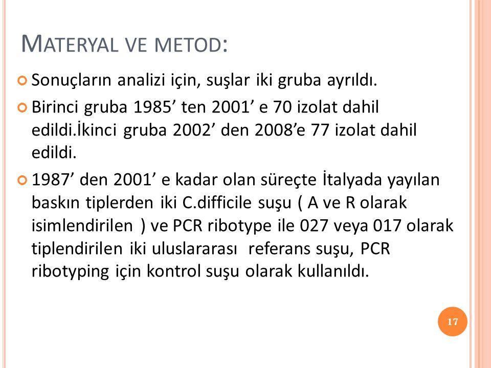 M ATERYAL VE METOD : Sonuçların analizi için, suşlar iki gruba ayrıldı. Birinci gruba 1985' ten 2001' e 70 izolat dahil edildi.İkinci gruba 2002' den