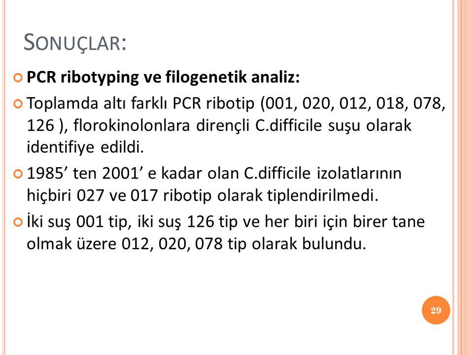 S ONUÇLAR : PCR ribotyping ve filogenetik analiz: Toplamda altı farklı PCR ribotip (001, 020, 012, 018, 078, 126 ), florokinolonlara dirençli C.diffic