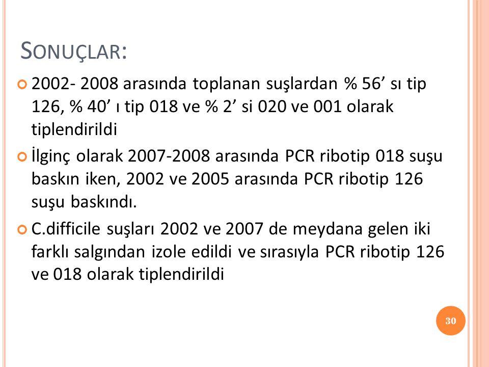 S ONUÇLAR : 2002- 2008 arasında toplanan suşlardan % 56' sı tip 126, % 40' ı tip 018 ve % 2' si 020 ve 001 olarak tiplendirildi İlginç olarak 2007-200