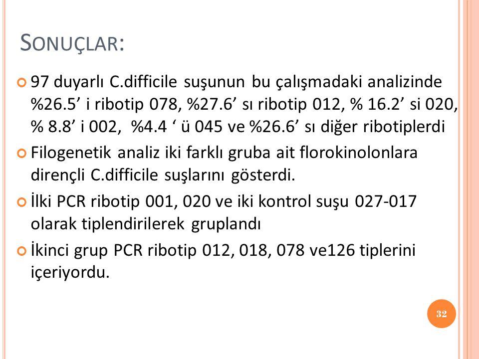 S ONUÇLAR : 97 duyarlı C.difficile suşunun bu çalışmadaki analizinde %26.5' i ribotip 078, %27.6' sı ribotip 012, % 16.2' si 020, % 8.8' i 002, %4.4 '
