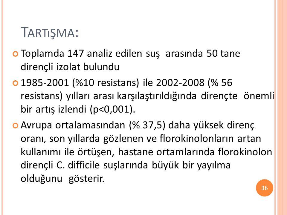 T ARTıŞMA : Toplamda 147 analiz edilen suş arasında 50 tane dirençli izolat bulundu 1985-2001 (%10 resistans) ile 2002-2008 (% 56 resistans) yılları a
