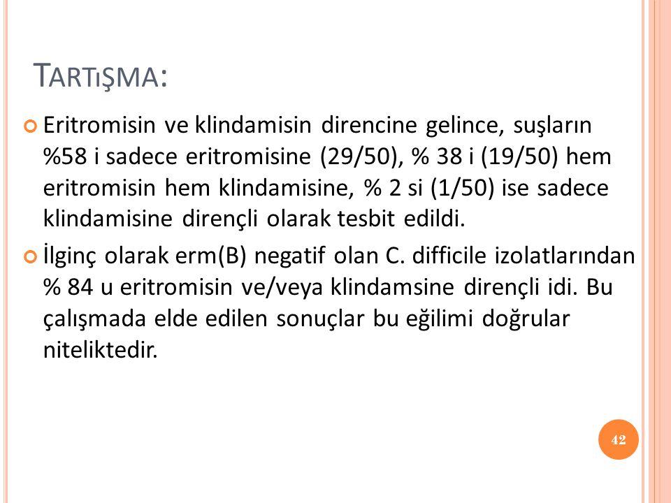 T ARTıŞMA : Eritromisin ve klindamisin direncine gelince, suşların %58 i sadece eritromisine (29/50), % 38 i (19/50) hem eritromisin hem klindamisine,