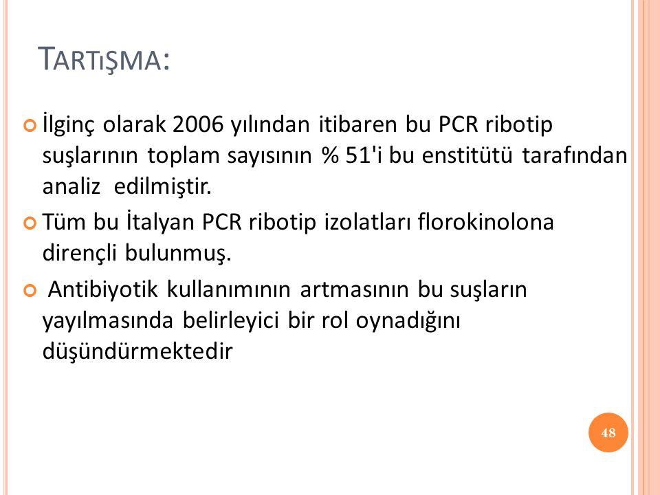 T ARTıŞMA : İlginç olarak 2006 yılından itibaren bu PCR ribotip suşlarının toplam sayısının % 51'i bu enstitütü tarafından analiz edilmiştir. Tüm bu İ